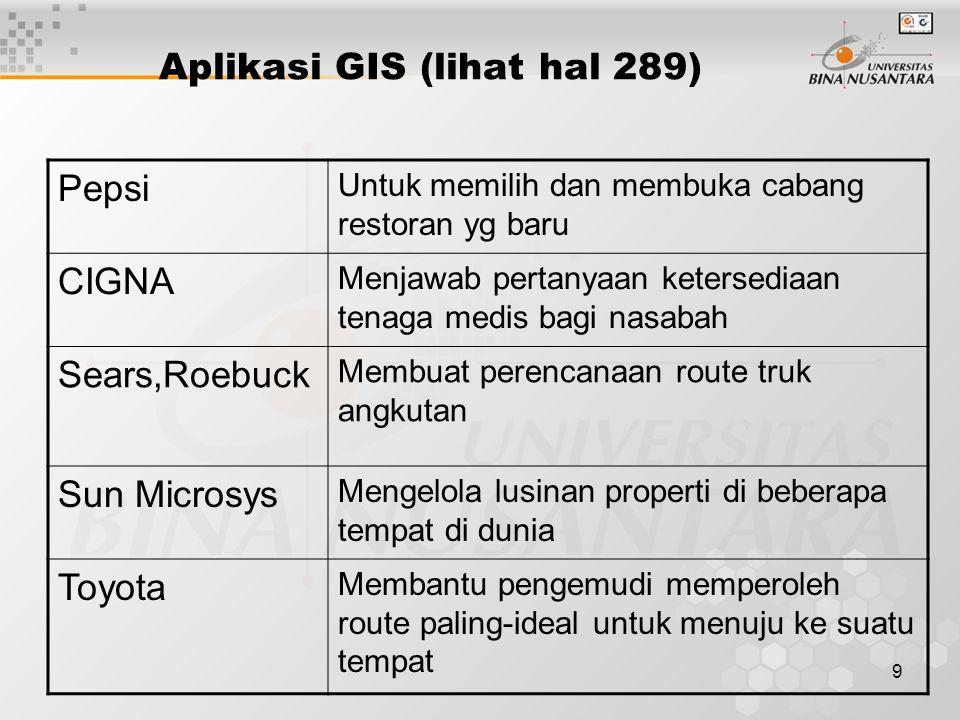 9 Aplikasi GIS (lihat hal 289) Pepsi Untuk memilih dan membuka cabang restoran yg baru CIGNA Menjawab pertanyaan ketersediaan tenaga medis bagi nasaba
