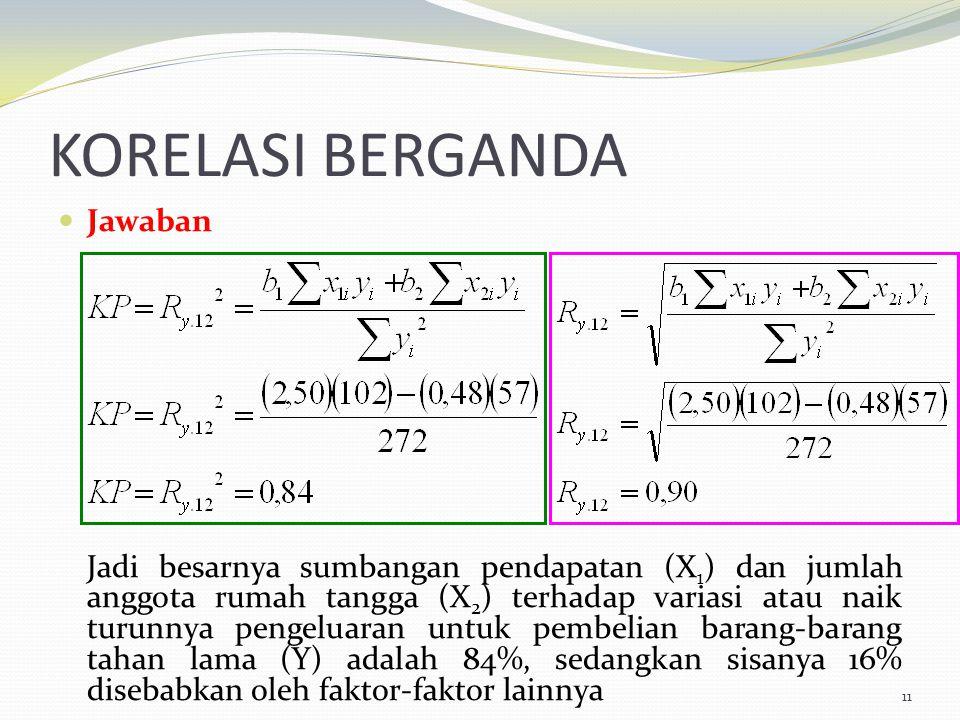 KORELASI BERGANDA Jawaban Jadi besarnya sumbangan pendapatan (X 1 ) dan jumlah anggota rumah tangga (X 2 ) terhadap variasi atau naik turunnya pengelu