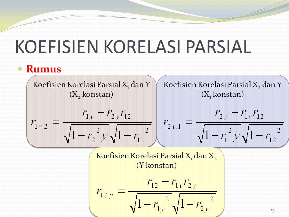 KOEFISIEN KORELASI PARSIAL Rumus 13 Koefisien Korelasi Parsial X 1 dan Y (X 2 konstan) Koefisien Korelasi Parsial X 1 dan Y (X 2 konstan) Koefisien Ko