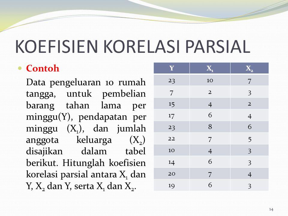 KOEFISIEN KORELASI PARSIAL 14 Contoh Data pengeluaran 10 rumah tangga, untuk pembelian barang tahan lama per minggu(Y), pendapatan per minggu (X 1 ),