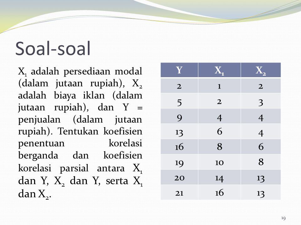Soal-soal 19 X 1 adalah persediaan modal (dalam jutaan rupiah), X 2 adalah biaya iklan (dalam jutaan rupiah), dan Y = penjualan (dalam jutaan rupiah).