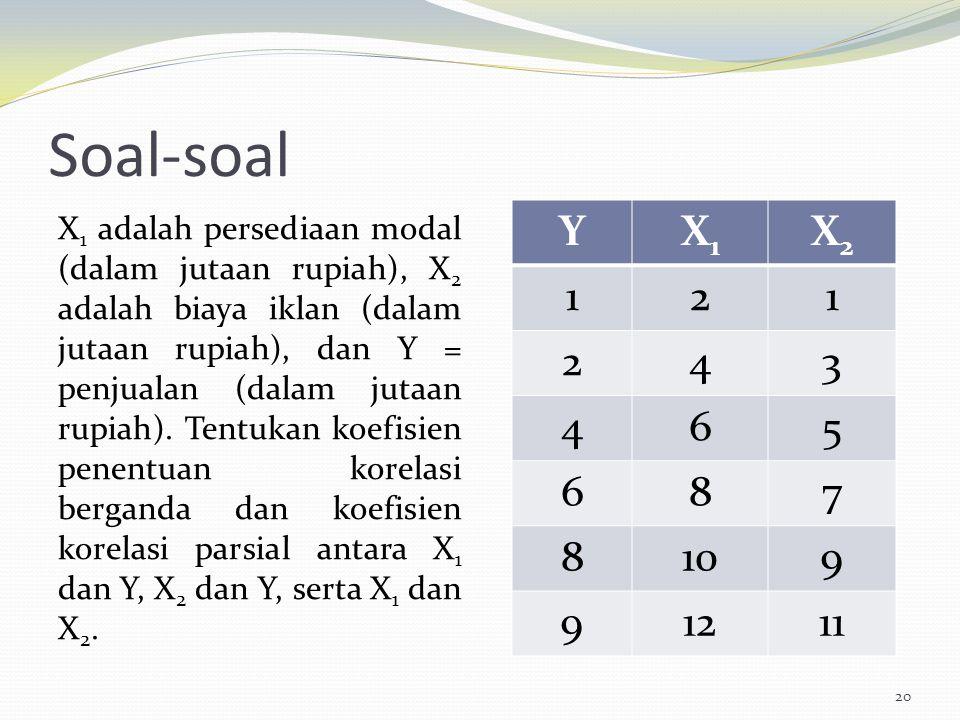 Soal-soal 20 X 1 adalah persediaan modal (dalam jutaan rupiah), X 2 adalah biaya iklan (dalam jutaan rupiah), dan Y = penjualan (dalam jutaan rupiah).