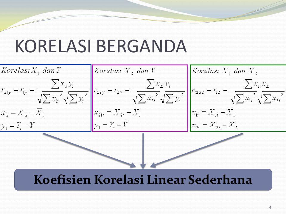KORELASI BERGANDA Untuk mengetahui kuatnya hubungan antara variabel Y dengan beberapa variabel X lainnya (misalnya Y dengan X 1 dan X 2 ) digunakan koefisien korelasi linear berganda.