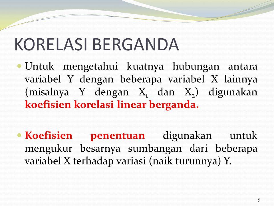 KORELASI BERGANDA Untuk mengetahui kuatnya hubungan antara variabel Y dengan beberapa variabel X lainnya (misalnya Y dengan X 1 dan X 2 ) digunakan ko
