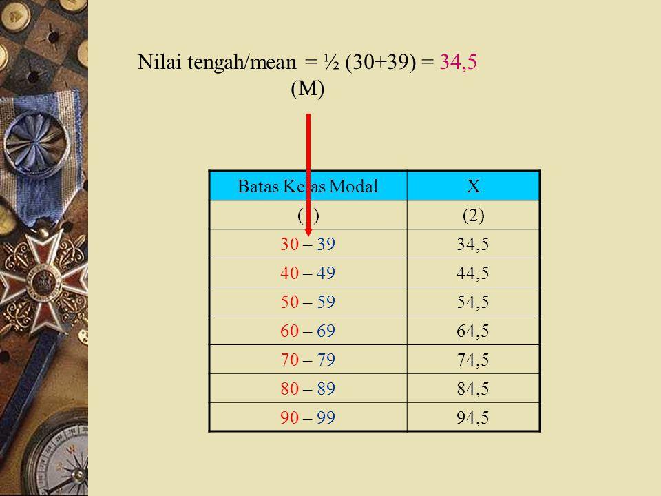 Titik tengah kelas. Angka atau nilai data yang tepat terletak di tengah suatu kelas. Titik tengah kelas merupakan nilai yang mewakili kelasnya. Titik