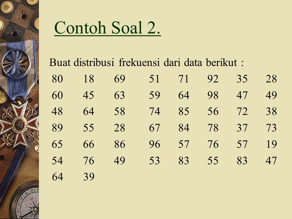 Contoh Soal 1. Buat distribusi frekuensi dari data berikut : 7872747974717574 7268727372747574 7374657266758069 8273747279717075 7170707075767767