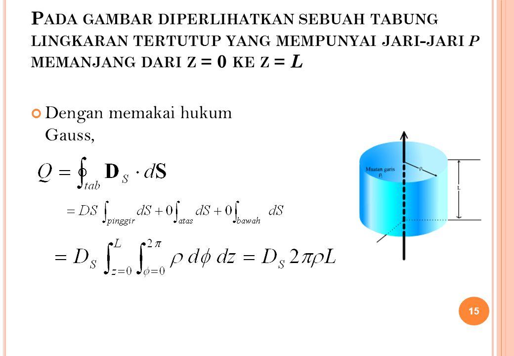 P ADA GAMBAR DIPERLIHATKAN SEBUAH TABUNG LINGKARAN TERTUTUP YANG MEMPUNYAI JARI - JARI P MEMANJANG DARI Z = 0 KE Z = L Dengan memakai hukum Gauss, 15