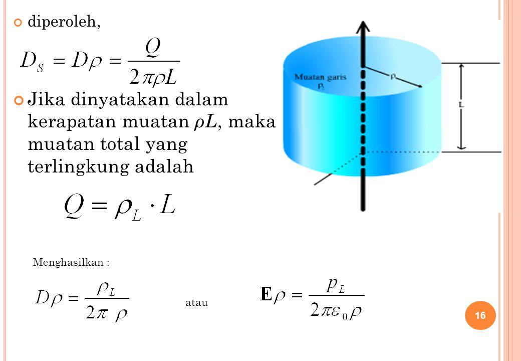 diperoleh, Jika dinyatakan dalam kerapatan muatan ρ L, maka muatan total yang terlingkung adalah 16 Menghasilkan : atau