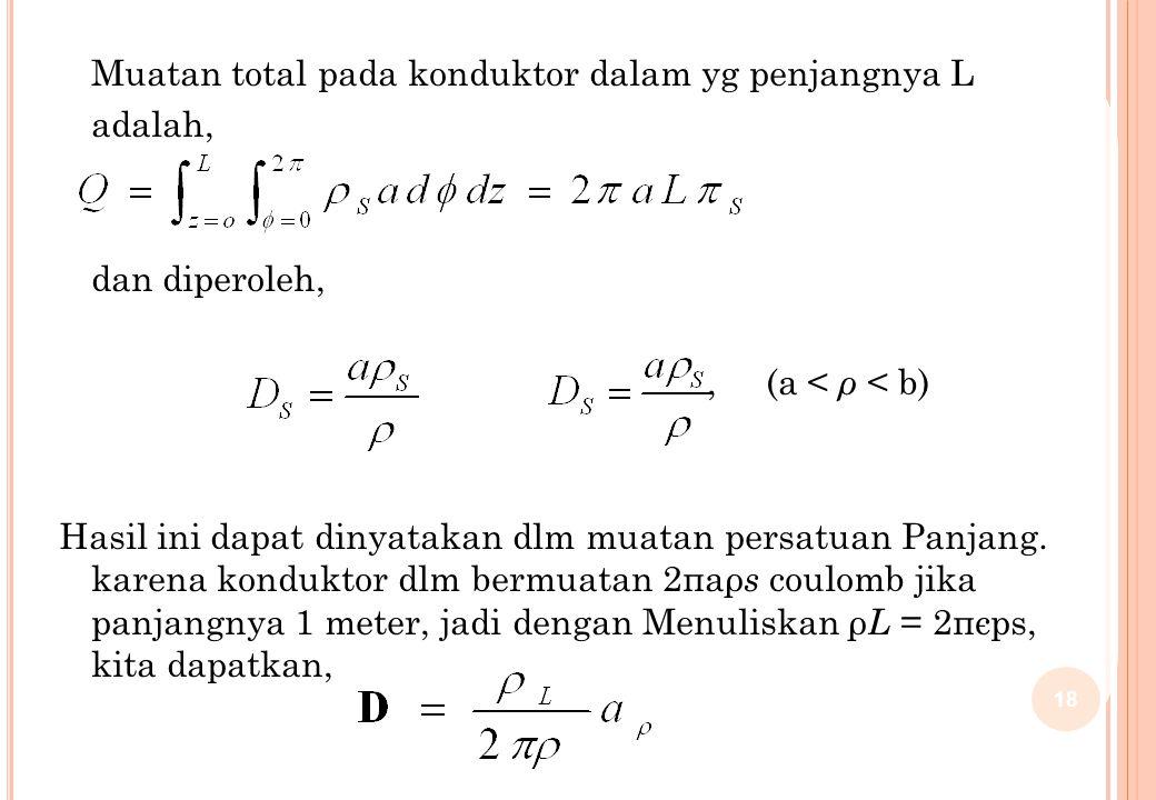 Muatan total pada konduktor dalam yg penjangnya L adalah, dan diperoleh,, (a < ρ < b) Hasil ini dapat dinyatakan dlm muatan persatuan Panjang. karena
