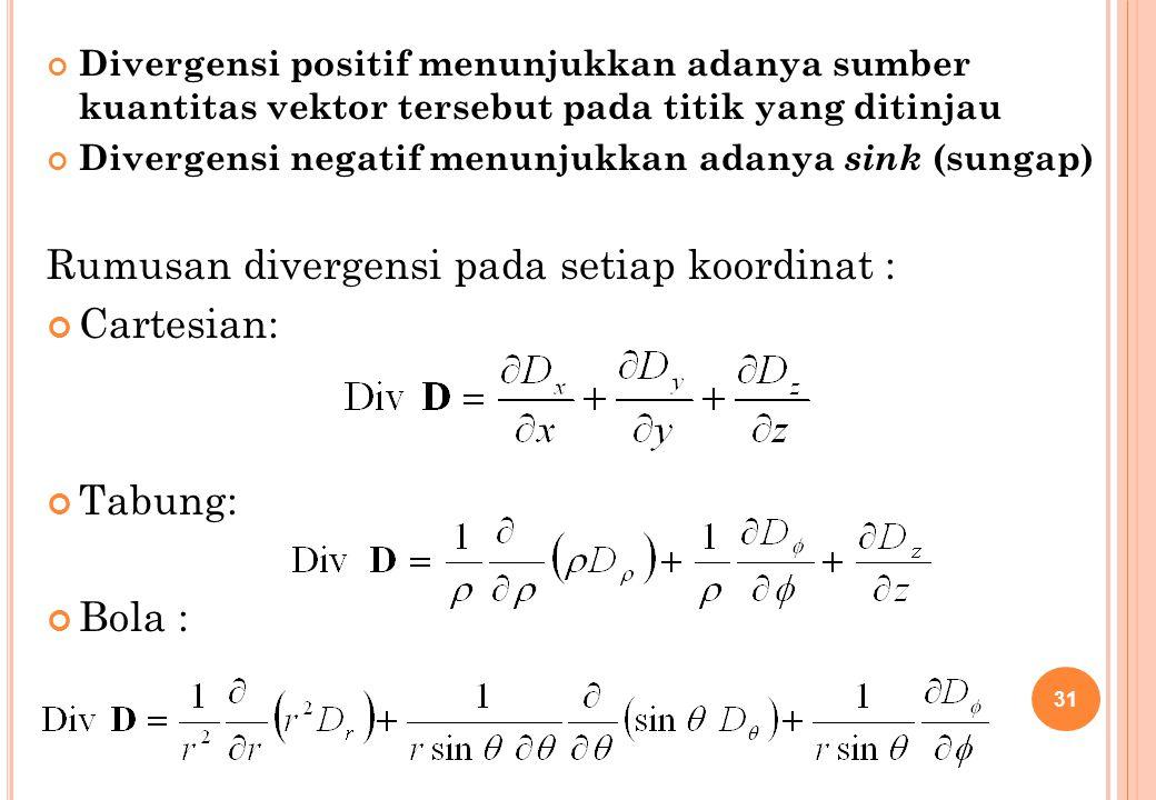 Divergensi positif menunjukkan adanya sumber kuantitas vektor tersebut pada titik yang ditinjau Divergensi negatif menunjukkan adanya sink ( sungap) R