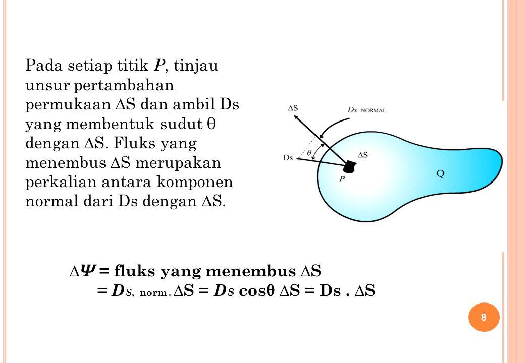 Pada setiap titik P, tinjau unsur pertambahan permukaan ∆S dan ambil Ds yang membentuk sudut θ dengan ∆S. Fluks yang menembus ∆S merupakan perkalian a