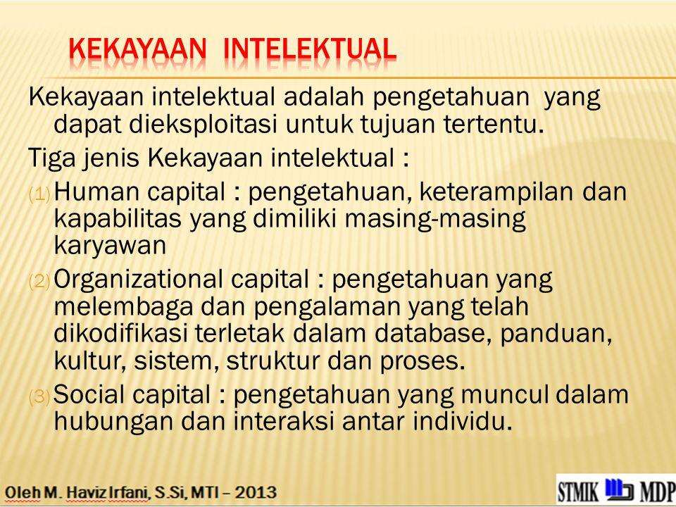 Kekayaan intelektual adalah pengetahuan yang dapat dieksploitasi untuk tujuan tertentu.