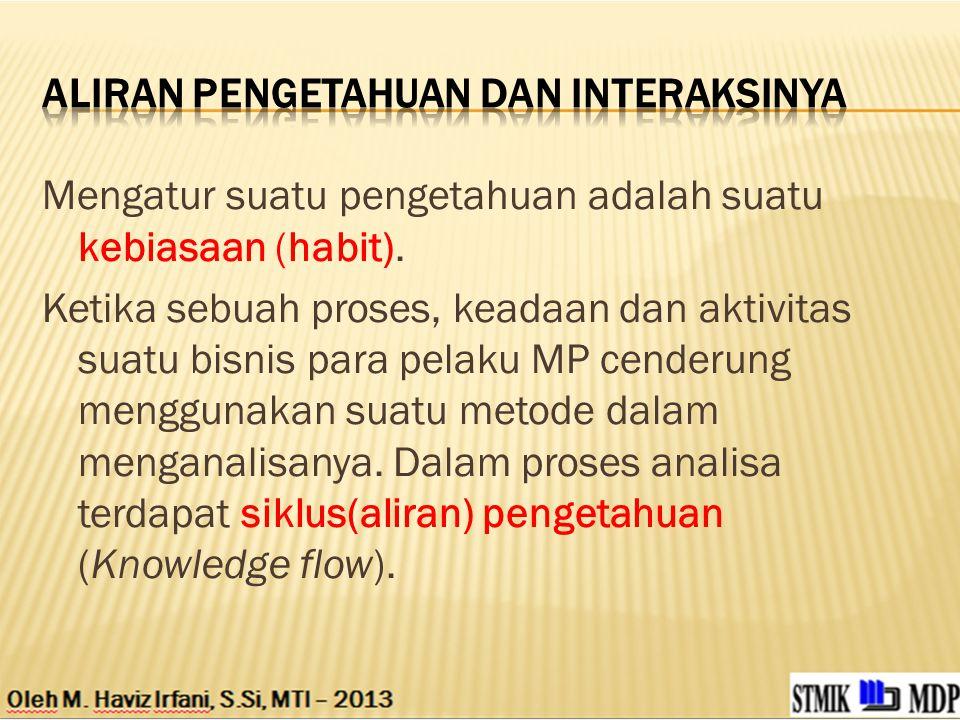 Mengatur suatu pengetahuan adalah suatu kebiasaan (habit).