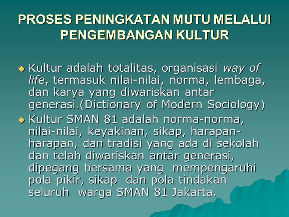 PROSES PENINGKATAN MUTU MELALUI PENGEMBANGAN KULTUR  Kultur adalah totalitas, organisasi way of life, termasuk nilai-nilai, norma, lembaga, dan karya