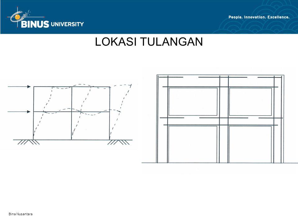 Bina Nusantara LOKASI TULANGAN