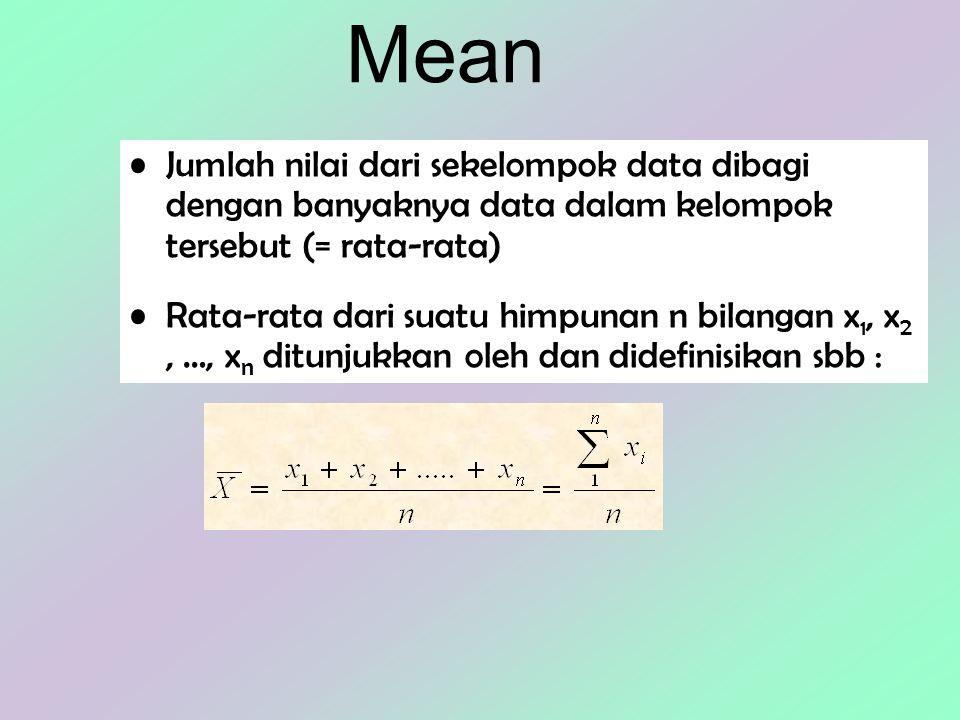 Jumlah nilai dari sekelompok data dibagi dengan banyaknya data dalam kelompok tersebut (= rata-rata) Rata-rata dari suatu himpunan n bilangan x 1, x 2