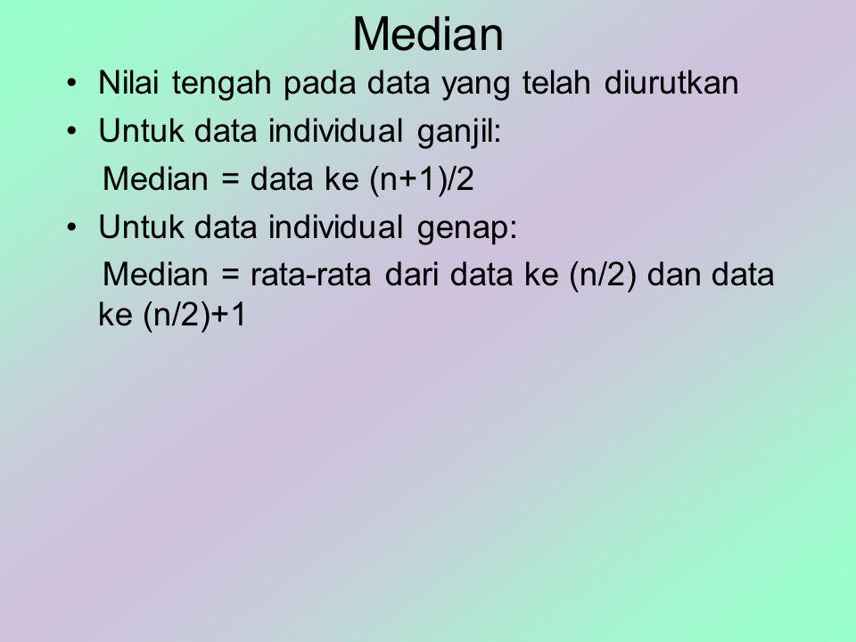 Median Nilai tengah pada data yang telah diurutkan Untuk data individual ganjil: Median = data ke (n+1)/2 Untuk data individual genap: Median = rata-r