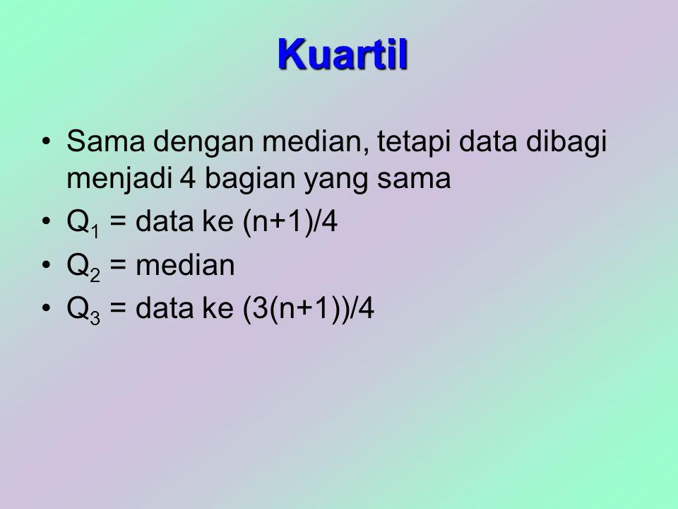 Kuartil Sama dengan median, tetapi data dibagi menjadi 4 bagian yang sama Q 1 = data ke (n+1)/4 Q 2 = median Q 3 = data ke (3(n+1))/4