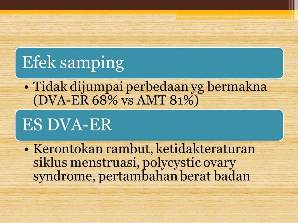 Efek samping Tidak dijumpai perbedaan yg bermakna (DVA-ER 68% vs AMT 81%) ES DVA-ER Kerontokan rambut, ketidakteraturan siklus menstruasi, polycystic
