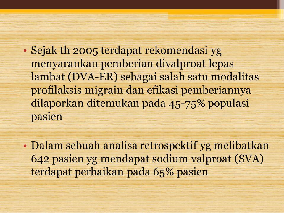 Sejak th 2005 terdapat rekomendasi yg menyarankan pemberian divalproat lepas lambat (DVA-ER) sebagai salah satu modalitas profilaksis migrain dan efik