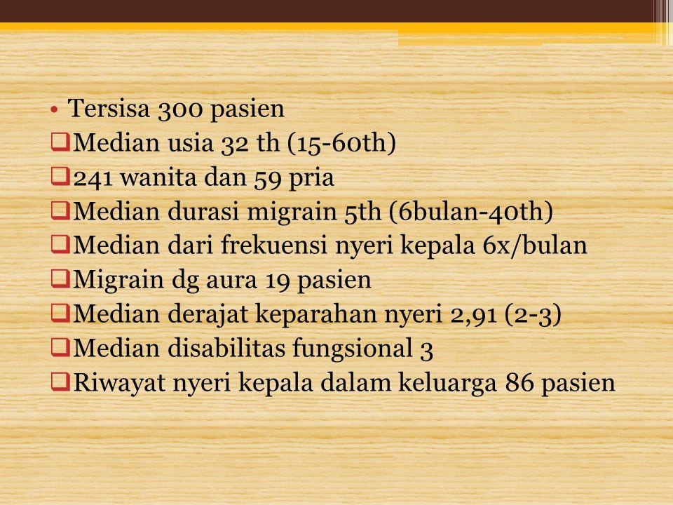 Tersisa 300 pasien  Median usia 32 th (15-60th)  241 wanita dan 59 pria  Median durasi migrain 5th (6bulan-40th)  Median dari frekuensi nyeri kepa