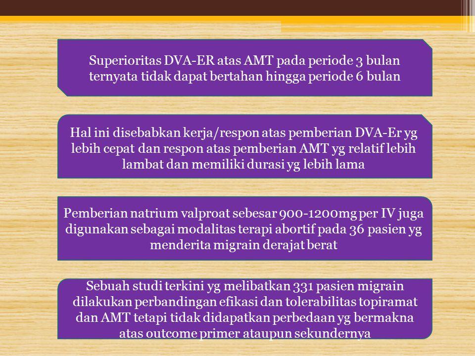 Superioritas DVA-ER atas AMT pada periode 3 bulan ternyata tidak dapat bertahan hingga periode 6 bulan Hal ini disebabkan kerja/respon atas pemberian