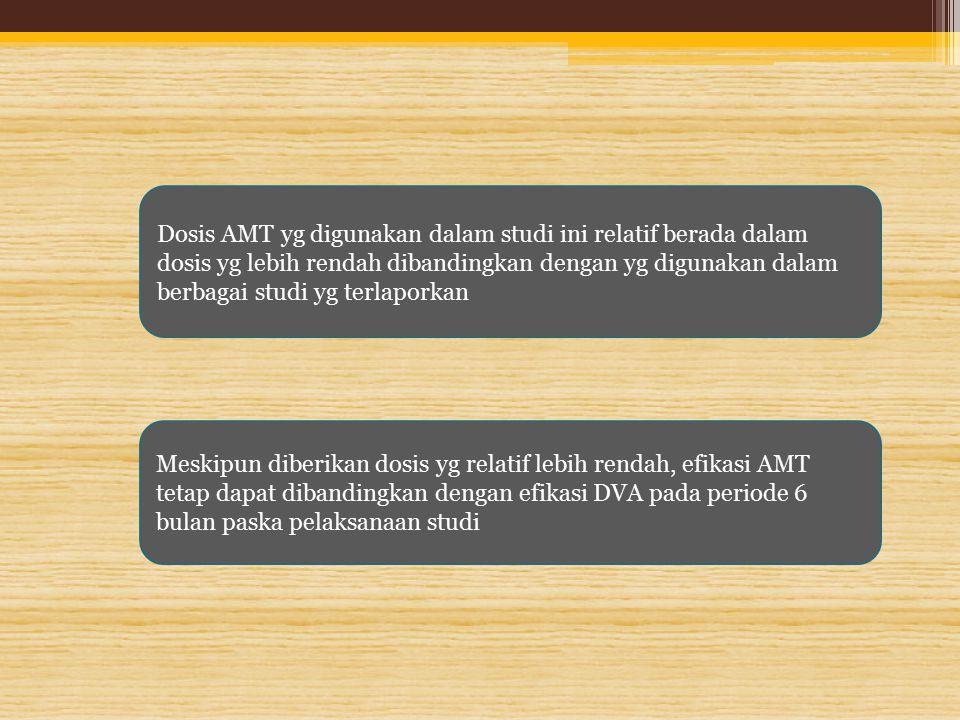 Dosis AMT yg digunakan dalam studi ini relatif berada dalam dosis yg lebih rendah dibandingkan dengan yg digunakan dalam berbagai studi yg terlaporkan