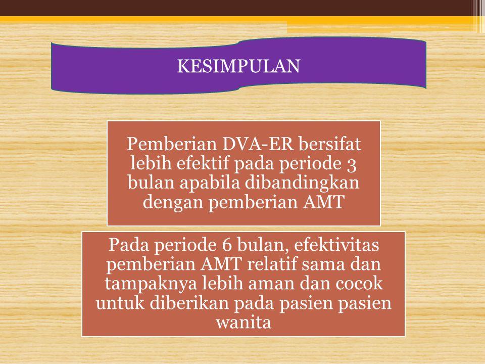 Pemberian DVA-ER bersifat lebih efektif pada periode 3 bulan apabila dibandingkan dengan pemberian AMT Pada periode 6 bulan, efektivitas pemberian AMT