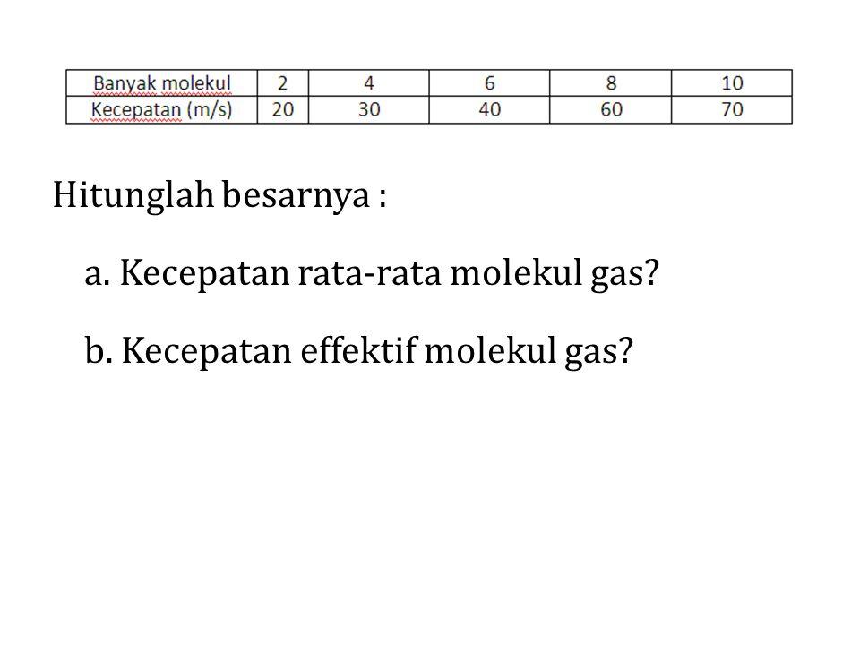 Hitunglah besarnya : a. Kecepatan rata-rata molekul gas? b. Kecepatan effektif molekul gas?