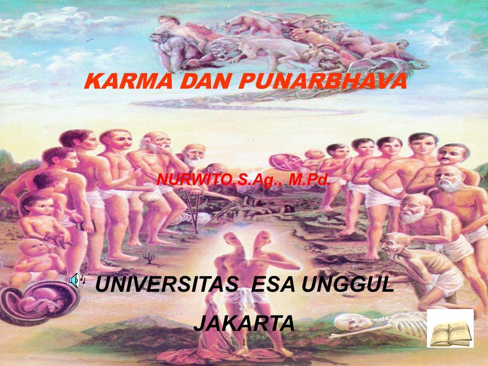 1 KARMA DAN PUNARBHAVA NURWITO,S.Ag., M.Pd. UNIVERSITAS ESA UNGGUL JAKARTA