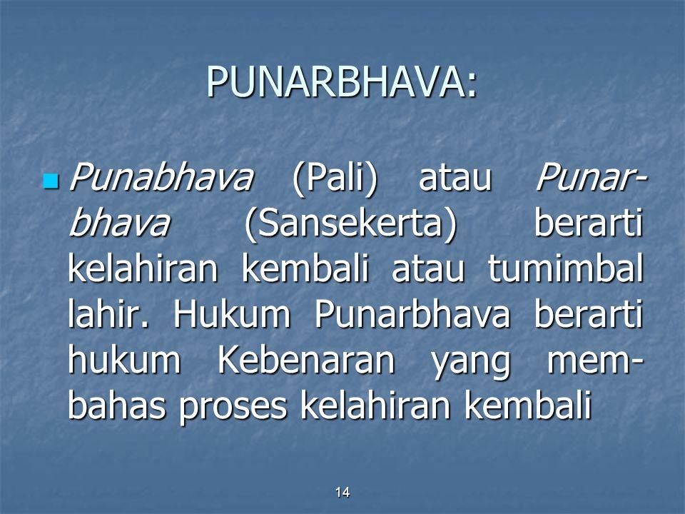 14 PUNARBHAVA: Punabhava (Pali) atau Punar- bhava (Sansekerta) berarti kelahiran kembali atau tumimbal lahir. Hukum Punarbhava berarti hukum Kebenaran