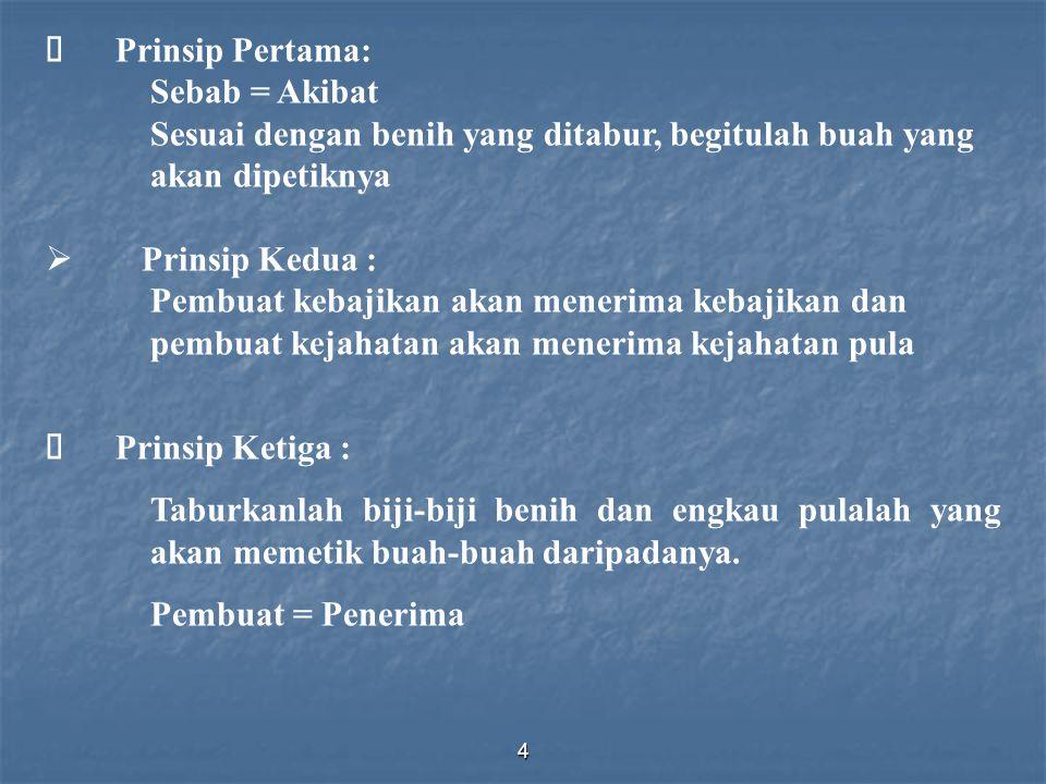 4  Prinsip Pertama: Sebab = Akibat Sesuai dengan benih yang ditabur, begitulah buah yang akan dipetiknya  Prinsip Kedua : Pembuat kebajikan akan men