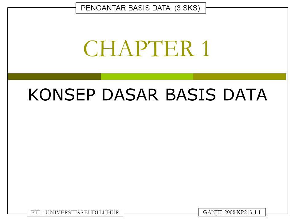 PENGANTAR BASIS DATA (3 SKS) GANJIL 2008 KP213-1.1 FTI – UNIVERSITAS BUDI LUHUR CHAPTER 1 KONSEP DASAR BASIS DATA