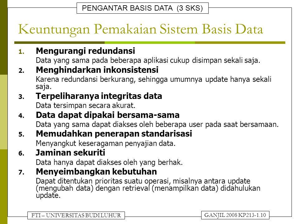 FTI – UNIVERSITAS BUDI LUHUR PENGANTAR BASIS DATA (3 SKS) GANJIL 2008 KP213-1.10 Keuntungan Pemakaian Sistem Basis Data 1. Mengurangi redundansi Data
