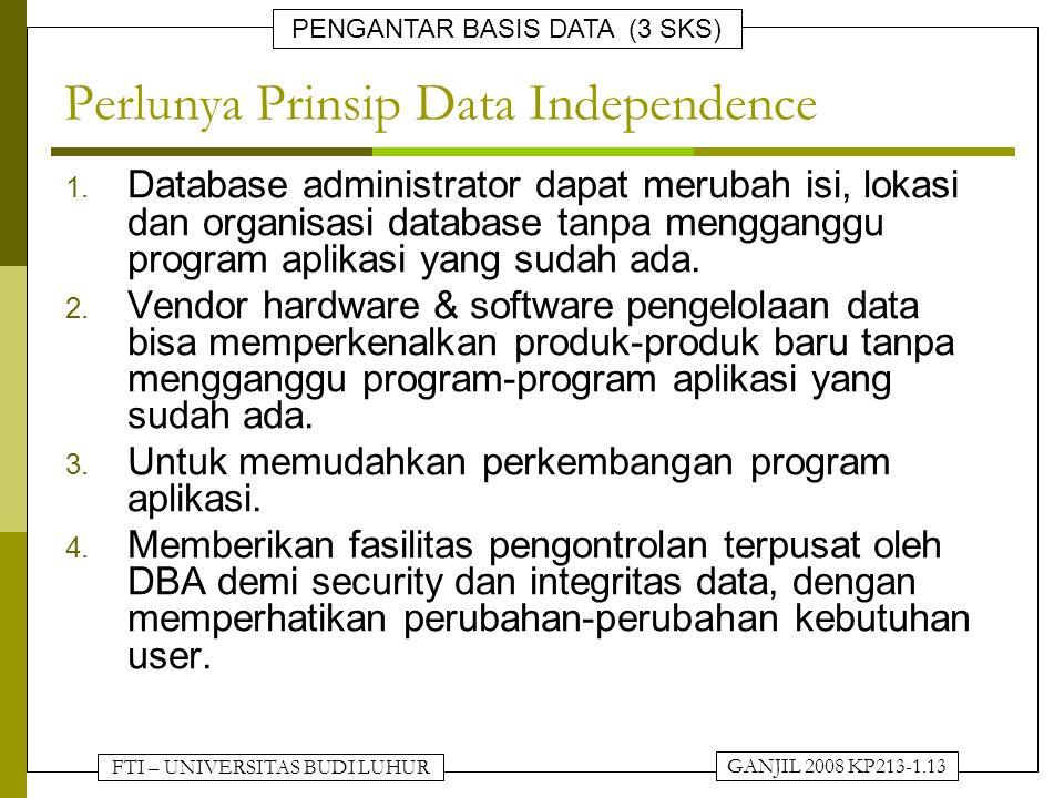 FTI – UNIVERSITAS BUDI LUHUR PENGANTAR BASIS DATA (3 SKS) GANJIL 2008 KP213-1.13 Perlunya Prinsip Data Independence 1. Database administrator dapat me