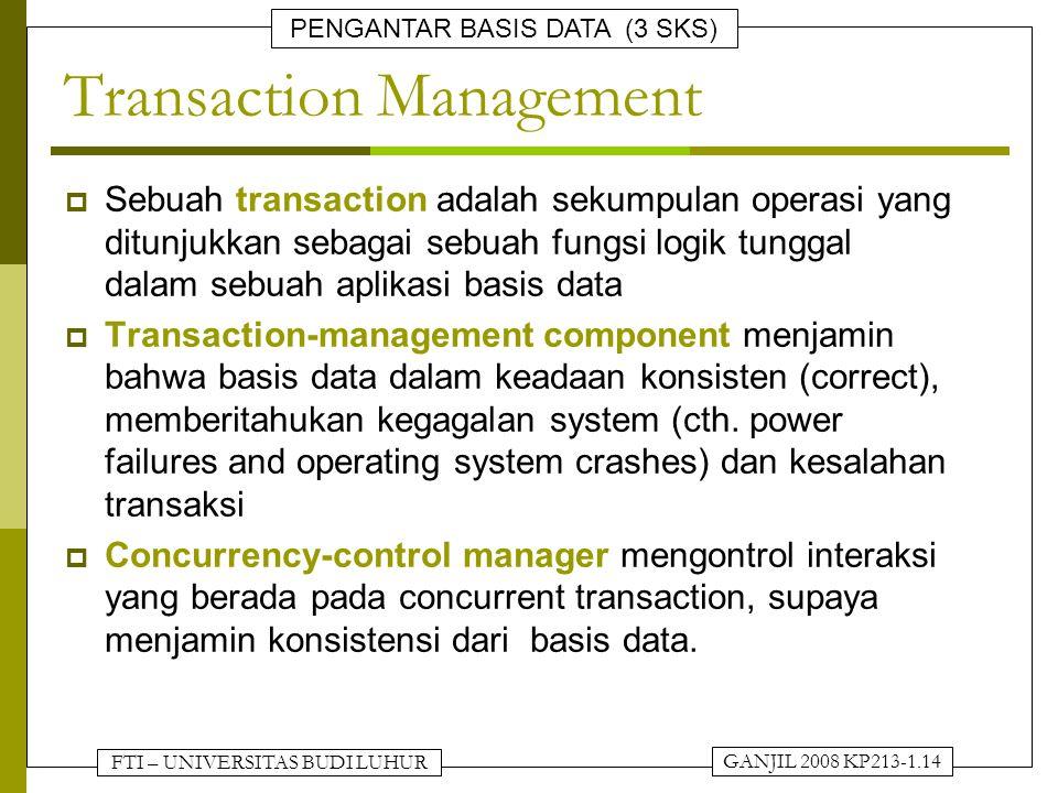 FTI – UNIVERSITAS BUDI LUHUR PENGANTAR BASIS DATA (3 SKS) GANJIL 2008 KP213-1.14 Transaction Management  Sebuah transaction adalah sekumpulan operasi