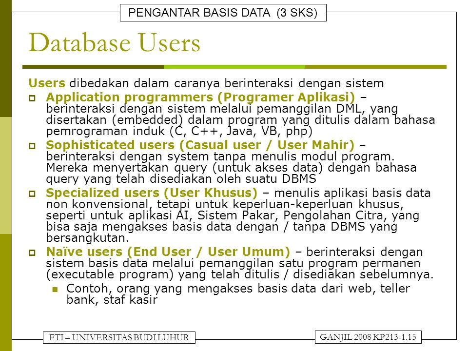 FTI – UNIVERSITAS BUDI LUHUR PENGANTAR BASIS DATA (3 SKS) GANJIL 2008 KP213-1.15 Database Users Users dibedakan dalam caranya berinteraksi dengan sist