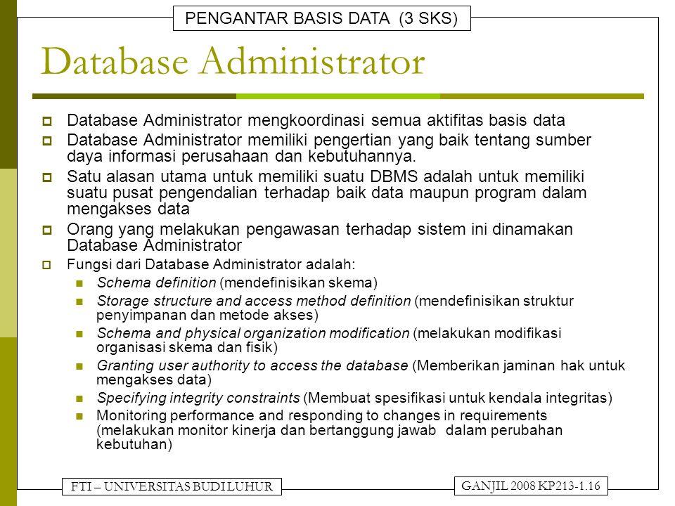 FTI – UNIVERSITAS BUDI LUHUR PENGANTAR BASIS DATA (3 SKS) GANJIL 2008 KP213-1.16 Database Administrator  Database Administrator mengkoordinasi semua