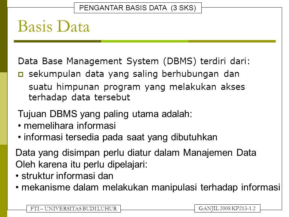 FTI – UNIVERSITAS BUDI LUHUR PENGANTAR BASIS DATA (3 SKS) GANJIL 2008 KP213-1.3 Komponen Basis Data  DATA, data tersimpan secara terintegrasi dan dipakai secara bersama-sama  HARDWARE, perangkat keras yang digunakan dalam mengelola sistem database  SOFTWARE, perangkat lunak perantara antara pemakai dengan data fisik.
