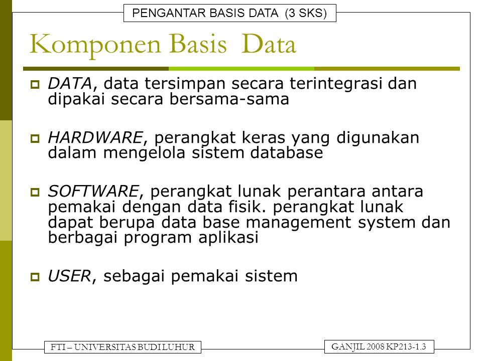 FTI – UNIVERSITAS BUDI LUHUR PENGANTAR BASIS DATA (3 SKS) GANJIL 2008 KP213-1.4 Data Ciri-ciri data didalam database :  Data disimpan secara terintegrasi (integrated) Database merupakan kumpulan dari berbagai macam file dari aplikasi-aplikasi yang berbeda, yang disusun dengan cara menghilangkan bagian-bagian yang rangkap (redundant)  Data dapat dipakai secara bersama-sama (shared) Masing-masing bagian dari database dapat diakses oleh pemakai dalam waktu yang bersamaan, untuk aplikasi yang berbeda