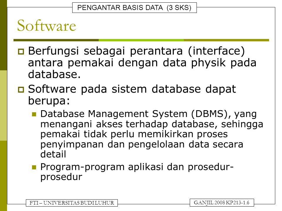 FTI – UNIVERSITAS BUDI LUHUR PENGANTAR BASIS DATA (3 SKS) GANJIL 2008 KP213-1.6 Software  Berfungsi sebagai perantara (interface) antara pemakai deng