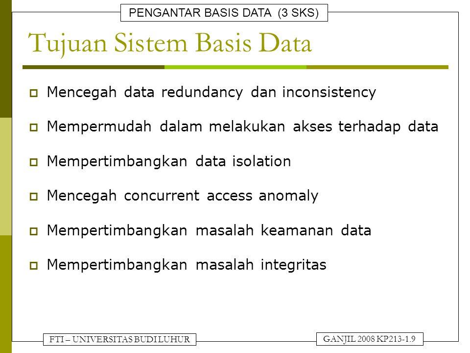 FTI – UNIVERSITAS BUDI LUHUR PENGANTAR BASIS DATA (3 SKS) GANJIL 2008 KP213-1.9 Tujuan Sistem Basis Data  Mencegah data redundancy dan inconsistency