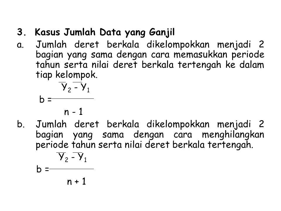 3. Kasus Jumlah Data yang Ganjil a.Jumlah deret berkala dikelompokkan menjadi 2 bagian yang sama dengan cara memasukkan periode tahun serta nilai dere