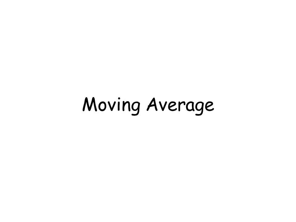 TahunHarga Jumlah bergerak selama 3 tahun Rata-rata Bergerak per 3 tahun 19943179 19959311 272999099.6667 199614809 3637712125.667 199712257 3730412434.667 199810238 3363811212.667 199911143