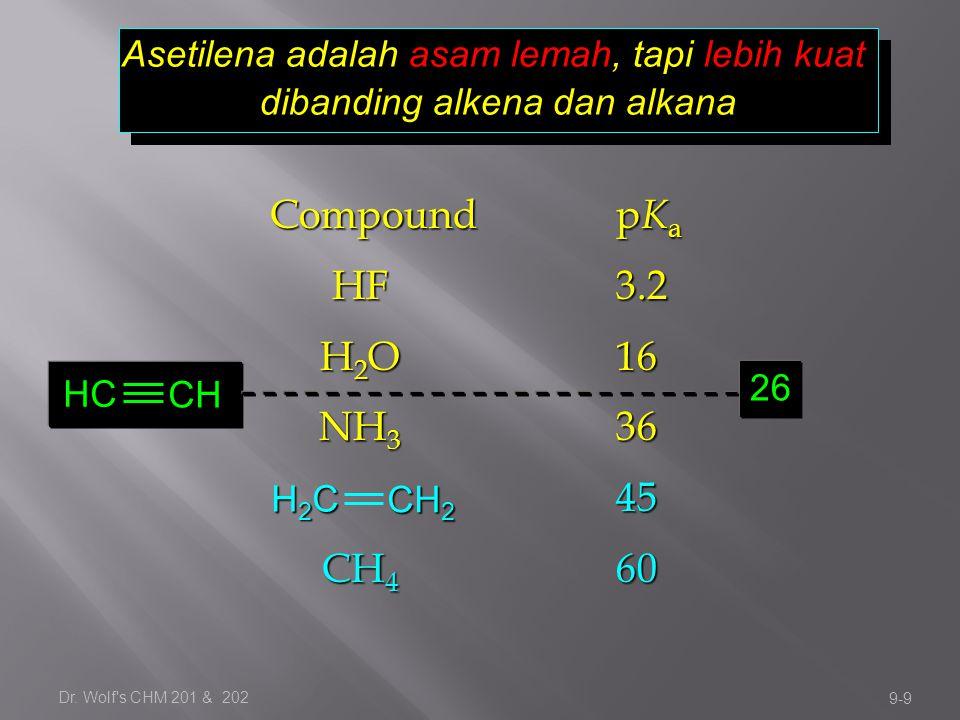Compoundp K a HF3.2 H 2 O16 NH 3 36 45 CH 4 60 Dr. Wolf's CHM 201 & 202 9-9 Asetilena adalah asam lemah, tapi lebih kuat dibanding alkena dan alkana A