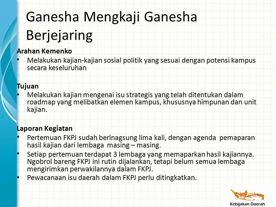 Ganesha Mengkaji Ganesha Berjejaring Arahan Kemenko Melakukan kajian-kajian sosial politik yang sesuai dengan potensi kampus secara keseluruhan Tujuan Melakukan kajian mengenai isu strategis yang telah ditentukan dalam roadmap yang melibatkan elemen kampus, khususnya himpunan dan unit kajian.
