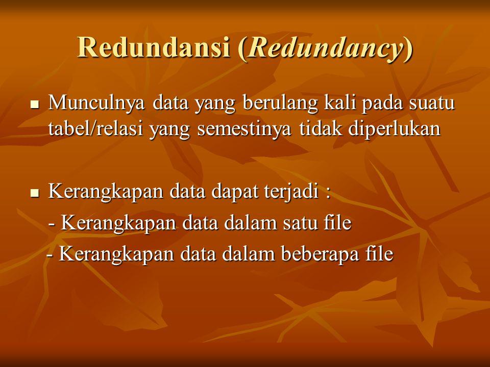 Redundansi (Redundancy) Munculnya data yang berulang kali pada suatu tabel/relasi yang semestinya tidak diperlukan Munculnya data yang berulang kali pada suatu tabel/relasi yang semestinya tidak diperlukan Kerangkapan data dapat terjadi : Kerangkapan data dapat terjadi : - Kerangkapan data dalam satu file - Kerangkapan data dalam beberapa file - Kerangkapan data dalam beberapa file