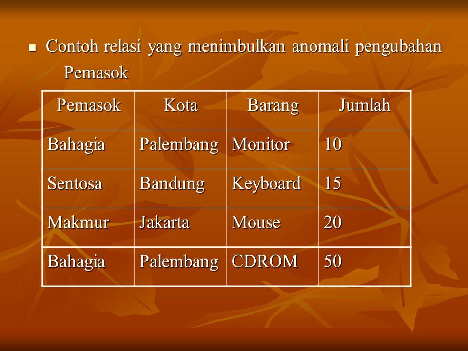 Masalah : Masalah : Seandainya pemasok Bahagia pindah ke kota lain misalnya Semarang dan pengubahan hanya dilakukan pada data yang pertama (data pemasok Bahagia pada relasi Pemasok ada 2 buah) maka hasilnya akan menyebabkan ketidakkonsistenan