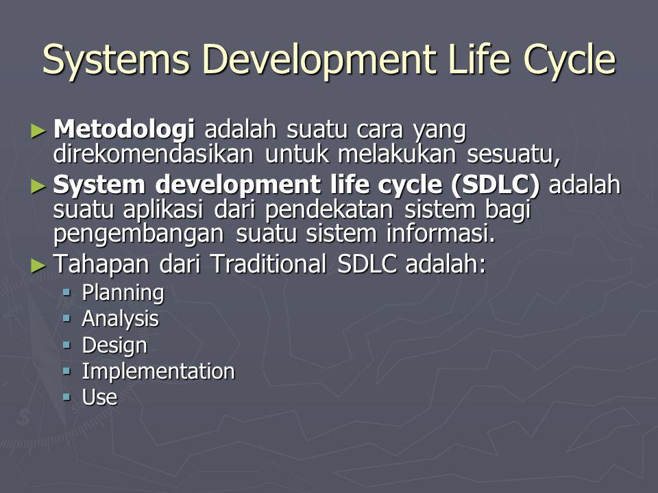 Systems Development Life Cycle ► Metodologi adalah suatu cara yang direkomendasikan untuk melakukan sesuatu, ► System development life cycle (SDLC) adalah suatu aplikasi dari pendekatan sistem bagi pengembangan suatu sistem informasi.