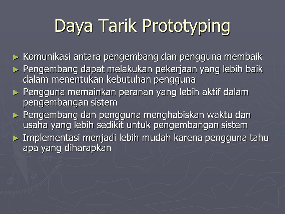 Daya Tarik Prototyping ► Komunikasi antara pengembang dan pengguna membaik ► Pengembang dapat melakukan pekerjaan yang lebih baik dalam menentukan keb